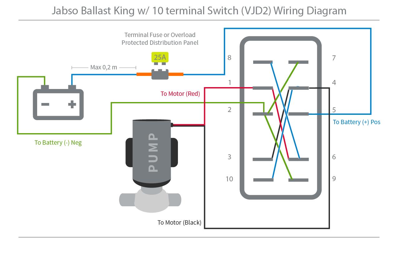 full Jabsco Wiring Diagram on